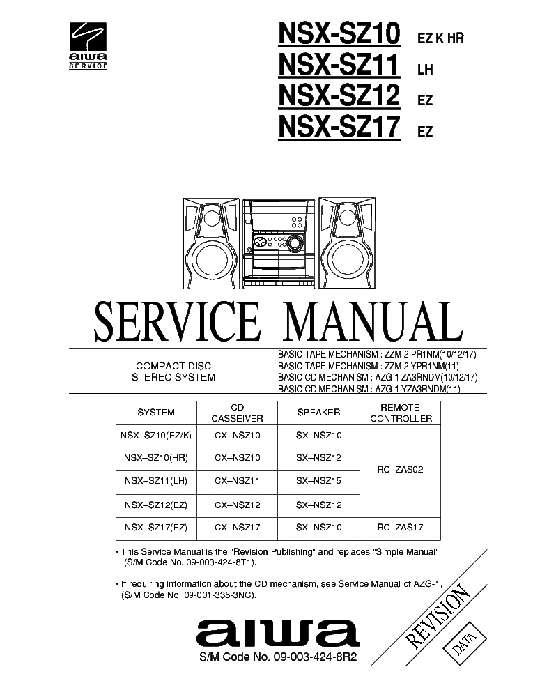 AIWA MX-NH1000 GE-NH1000 SCH Service Manual free download