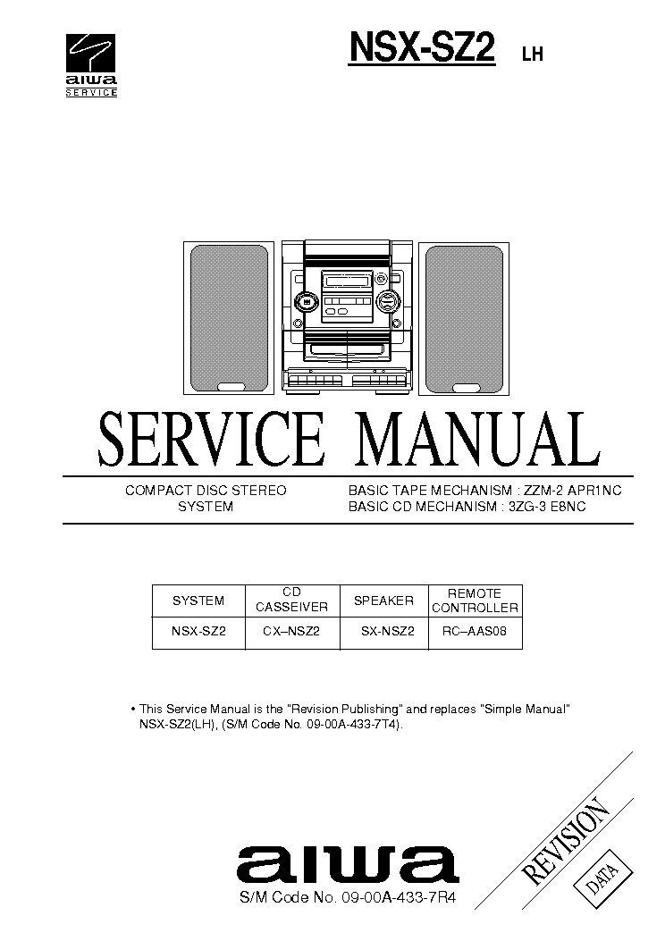 AIWA NSX-SZ2 Service Manual download, schematics, eeprom