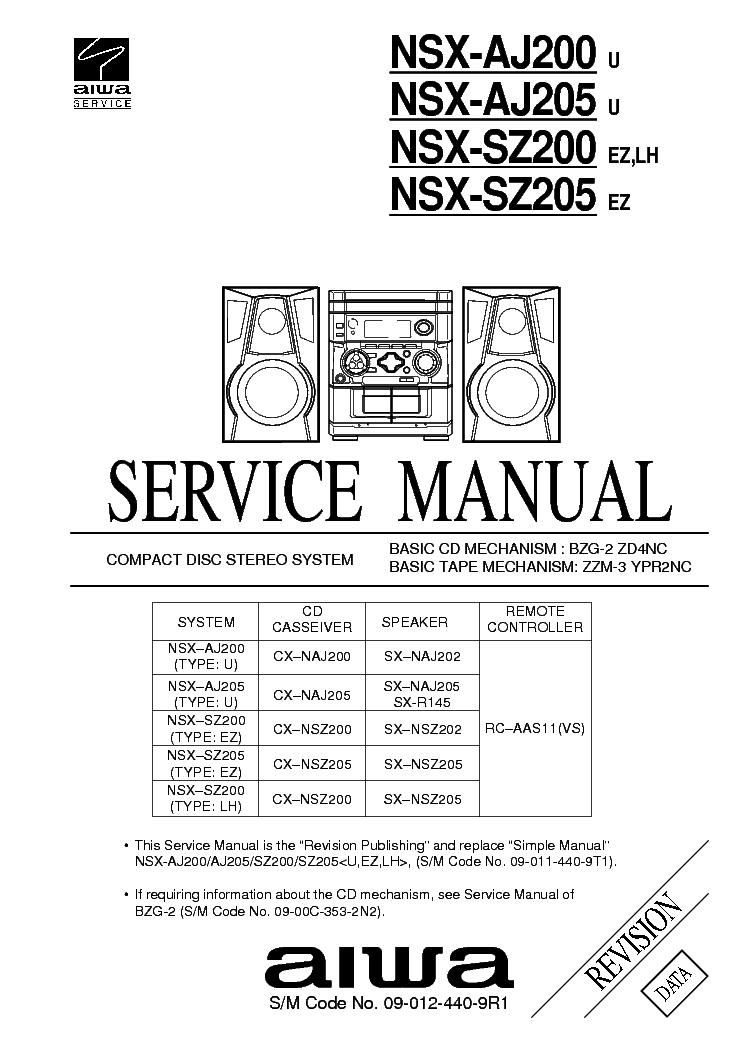 AIWA NSX-SZ200 Service Manual download, schematics, eeprom