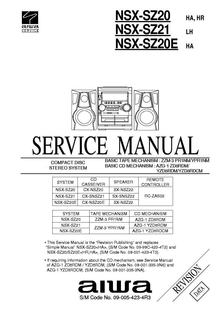 AIWA NSX-SZ20 20E 21 SM Service Manual download