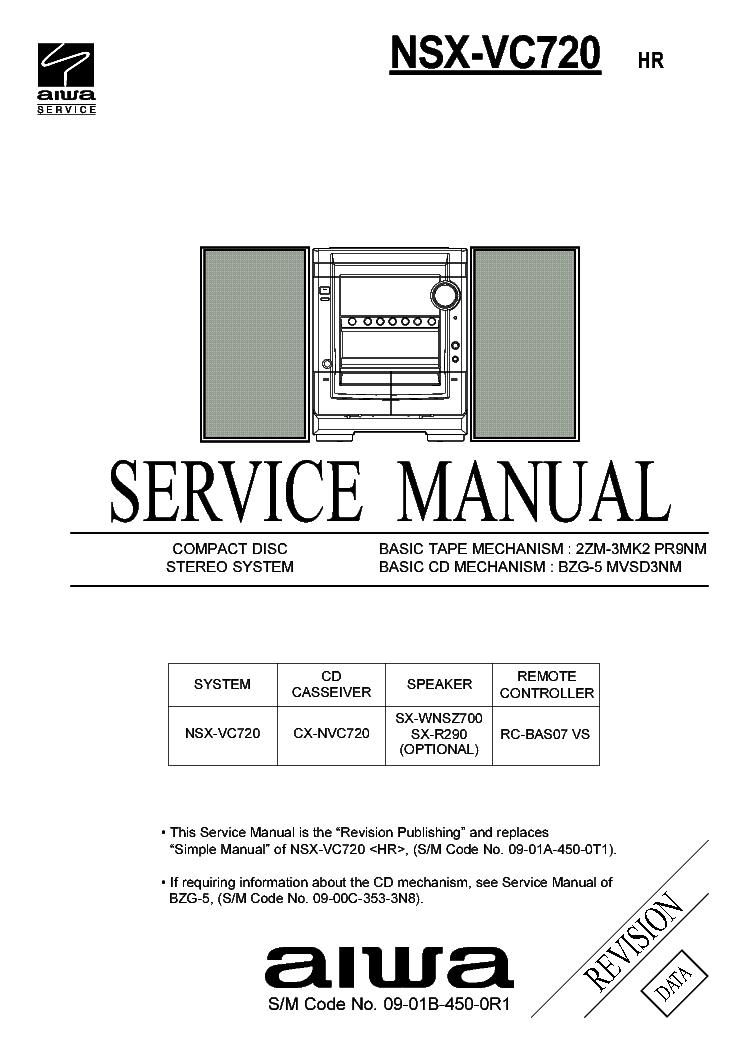 AIWA NSX-VC720 CX-NVC720 SX-WNSZ700 SX-R290 Service Manual