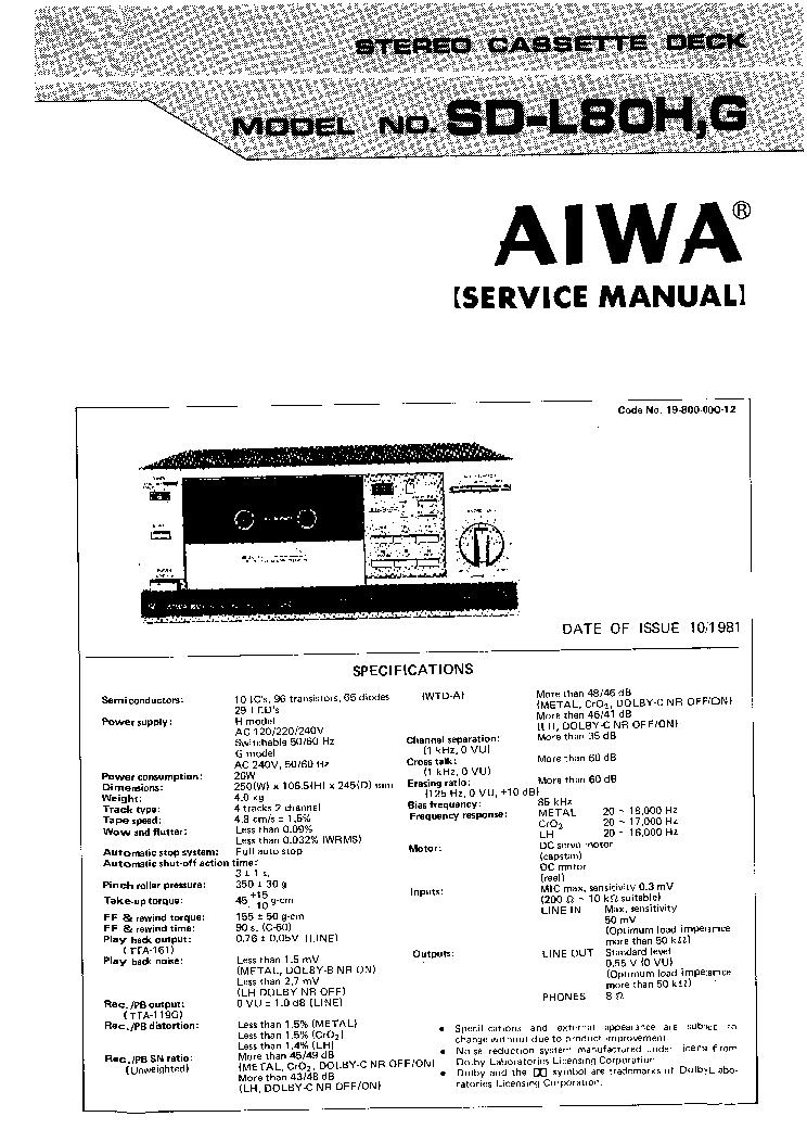 AIWA HS-RX118 HS-RX218 Service Manual download, schematics