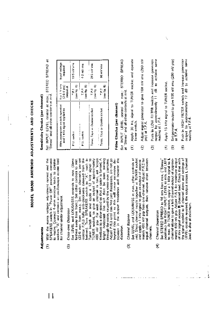ALBA UA900 AMPLIFIER Service Manual download, schematics