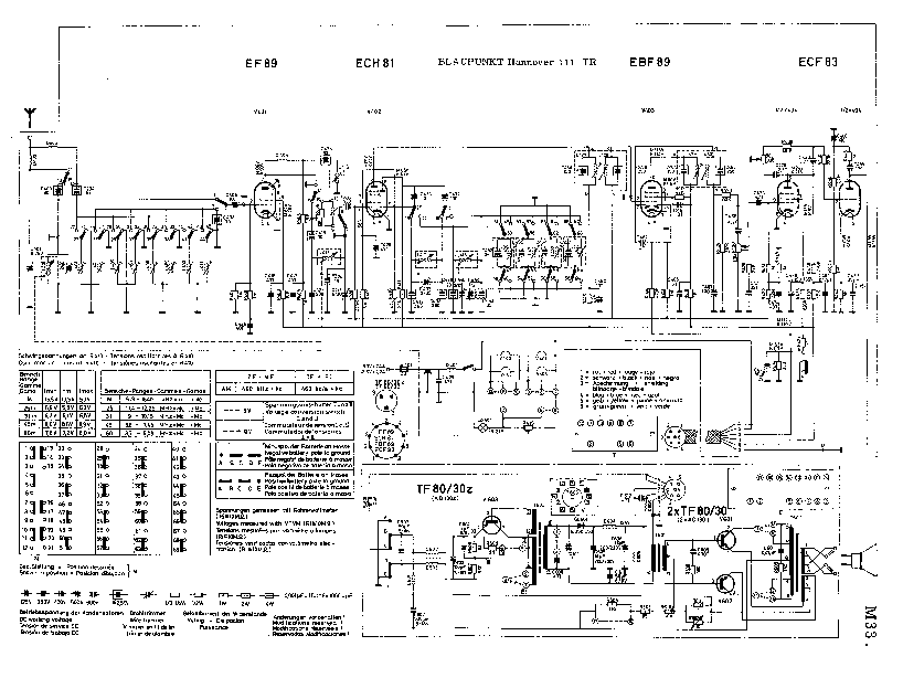 BLAUPUNKT HANNOVER 111 SM Service Manual download