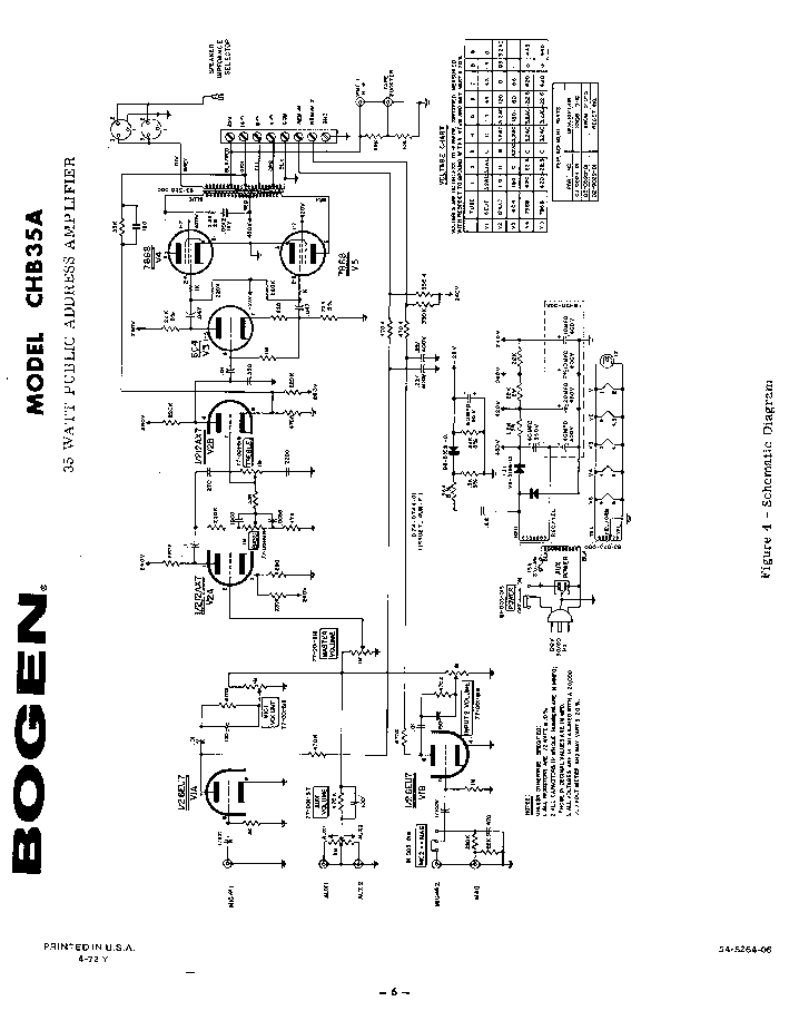 BOGEN CHB-35A SCH Service Manual download, schematics