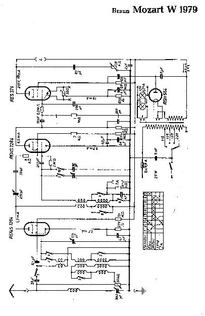 BRAUN MOZART W1979 RADIO SCH Service Manual download
