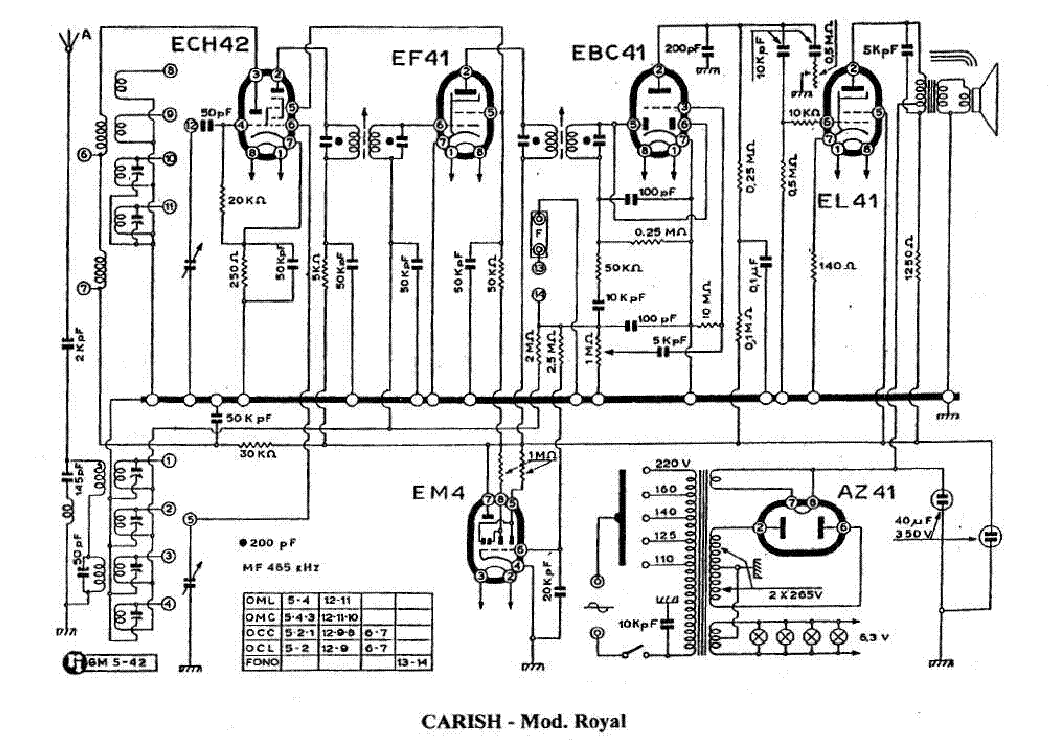 CARISCH ROYAL AM RADIO RECEIVER SCH Service Manual