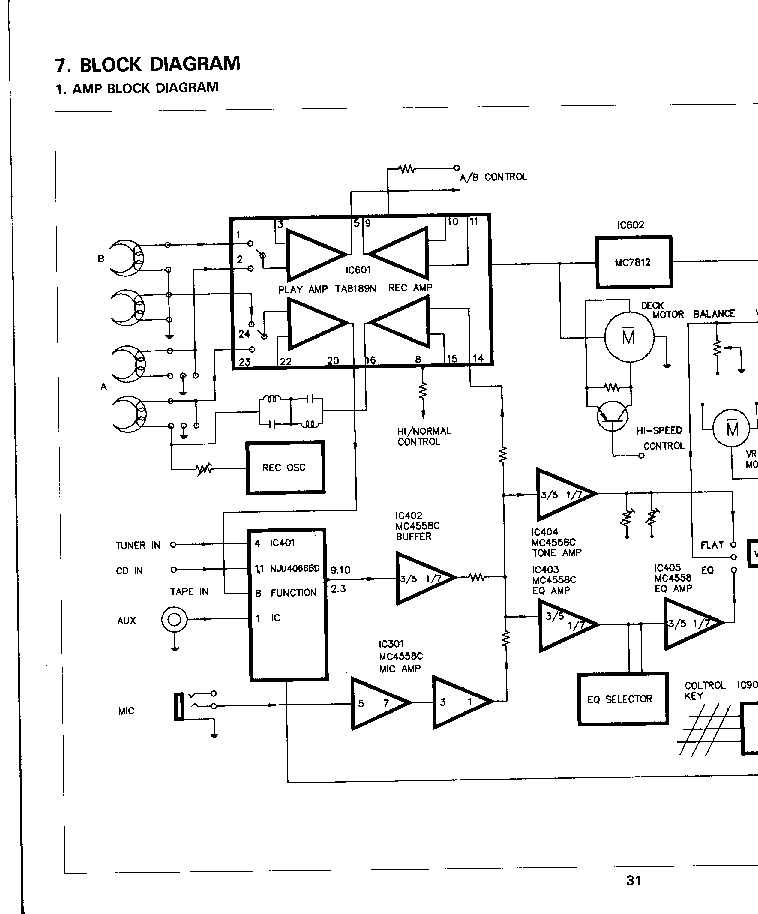 DAEWOO AMI-960 Service Manual download, schematics, eeprom