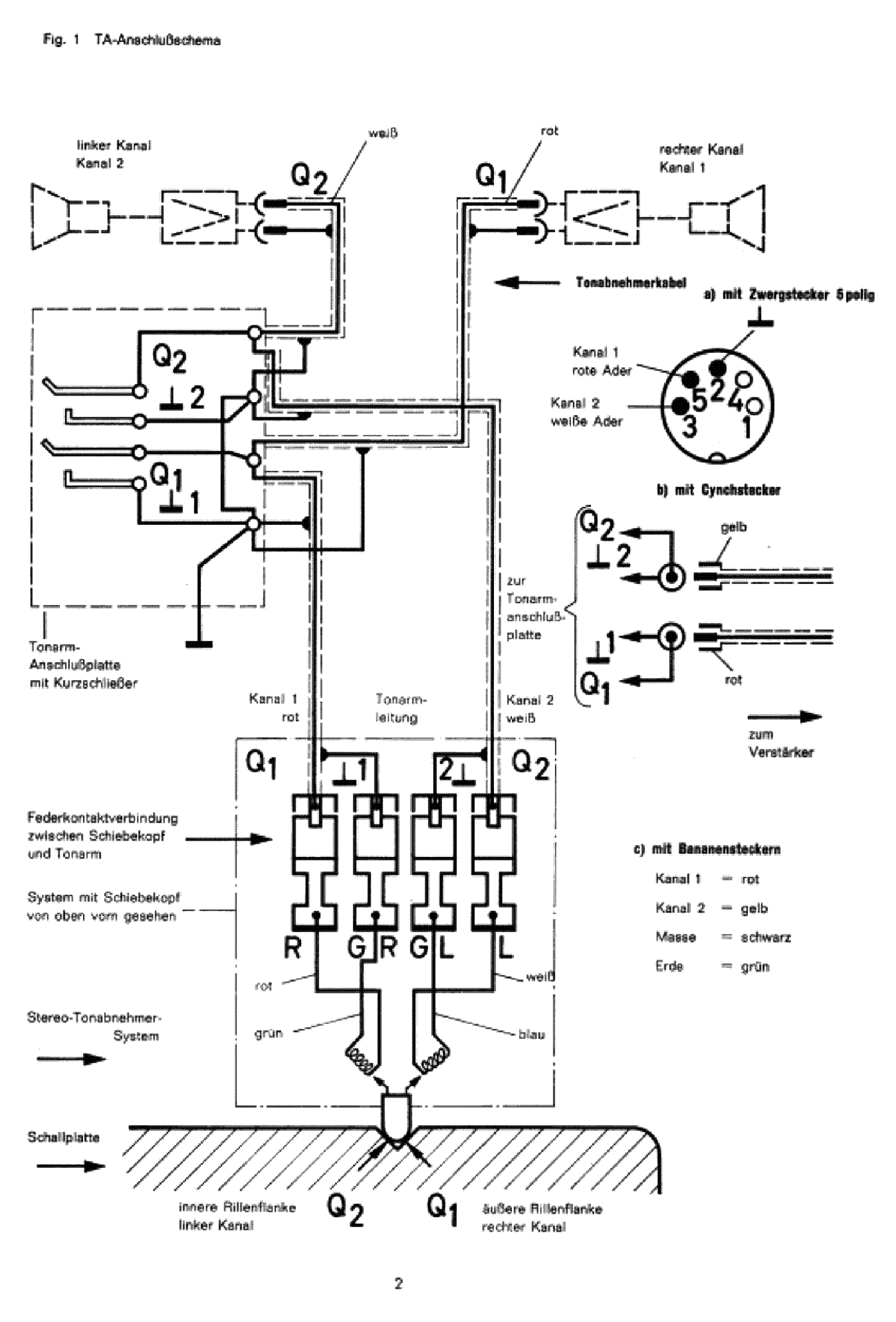 DUAL 1015 TURNTABLE Service Manual download, schematics