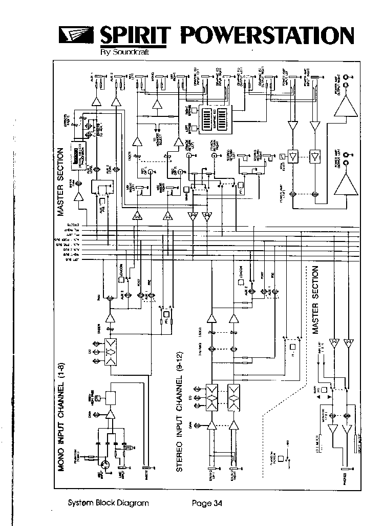 SPIRIT-POWERSTATION Service Manual download, schematics