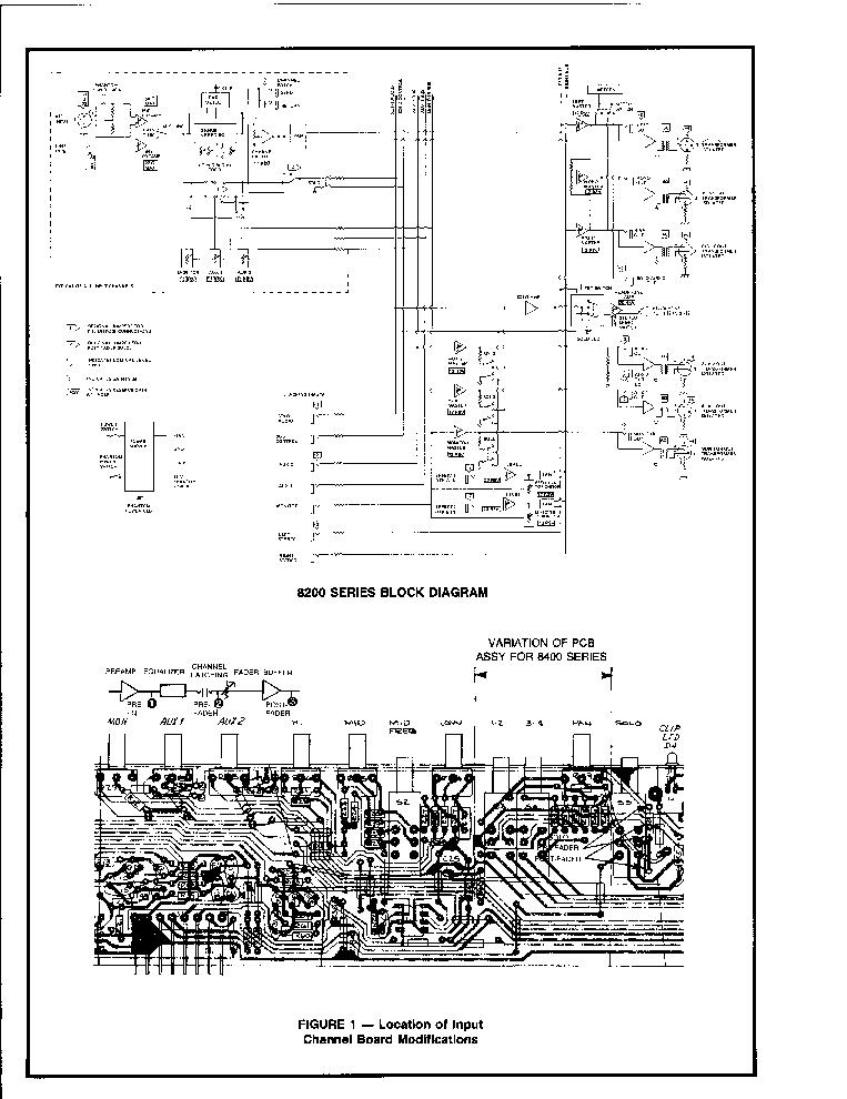 ELECTRO VOICE 8400 SERIES MIXER CONSOLE Service Manual