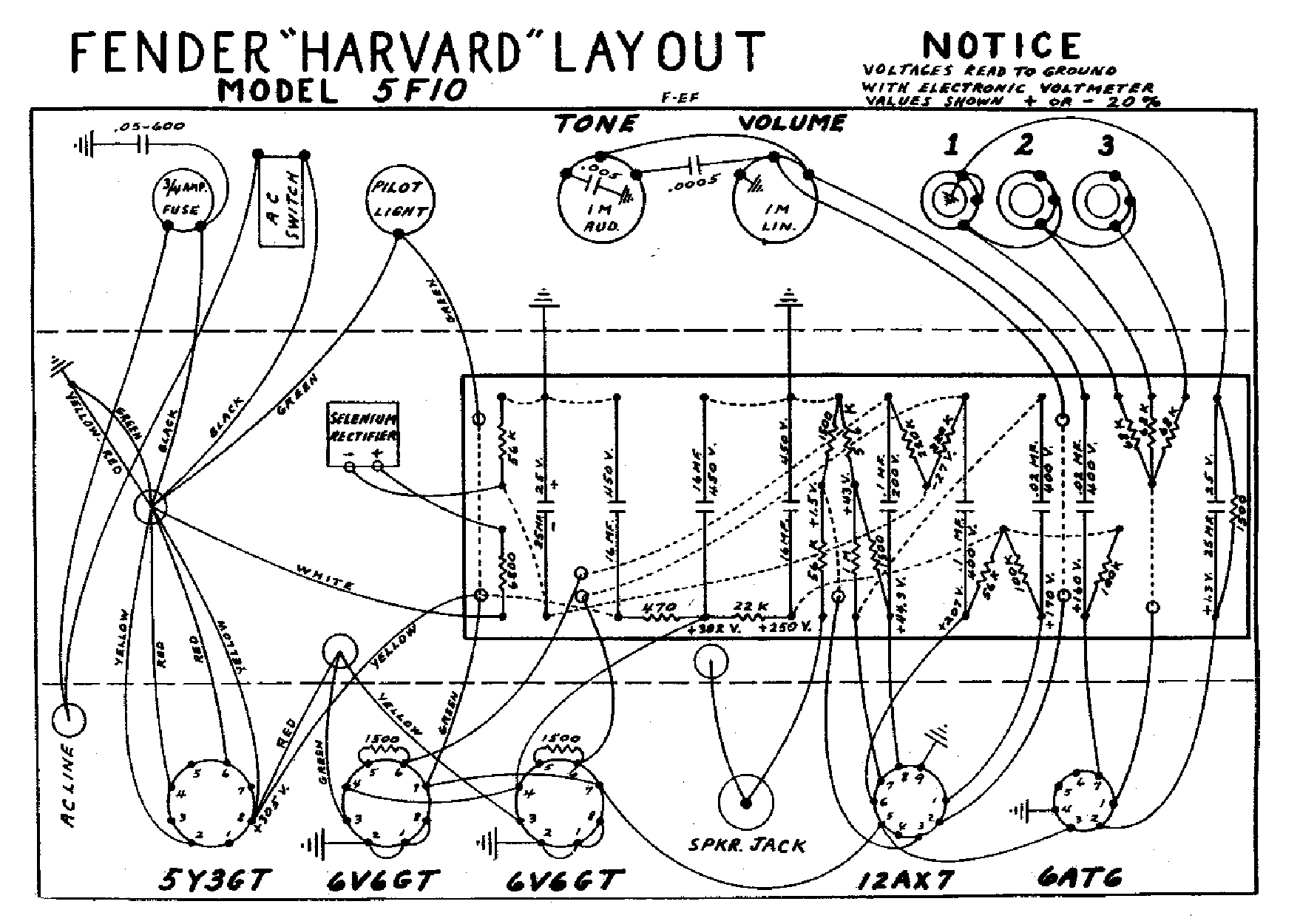 FENDER HARVARD-5F10-LAYOUT Service Manual download