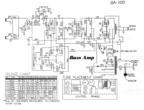 small resolution of gibson gibson falcon schematic