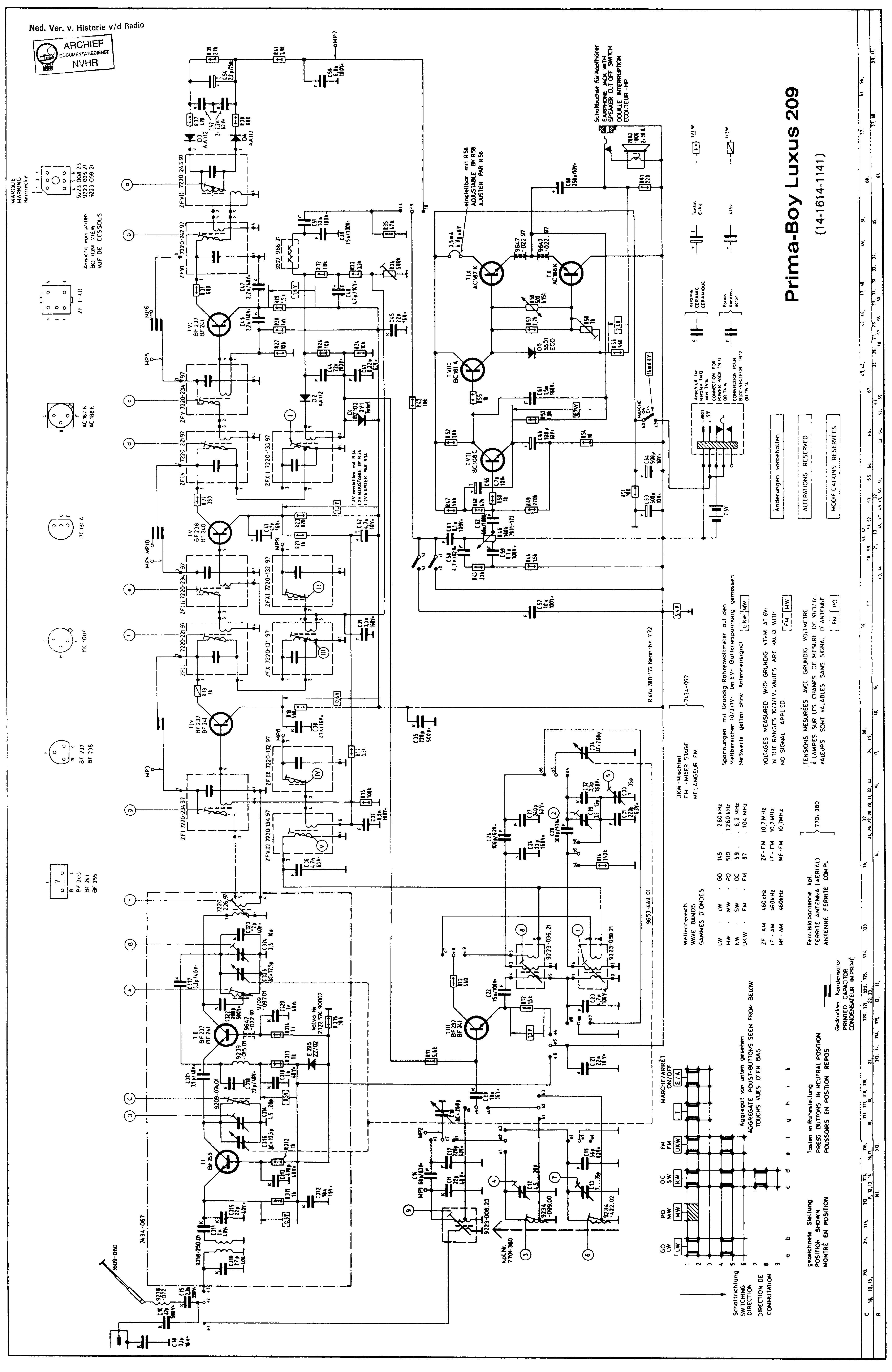 GRUNDIG 4035 W3D Service Manual free download, schematics