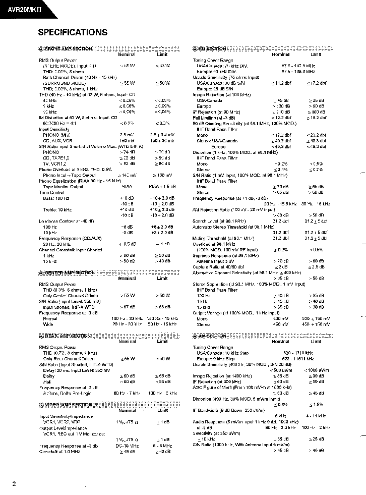 HARMAN-KARDON AVR-20MK II A-V RECEIVER Service Manual
