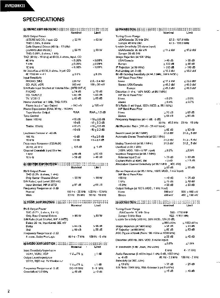 HARMAN KARDON AVR20II SM Service Manual download