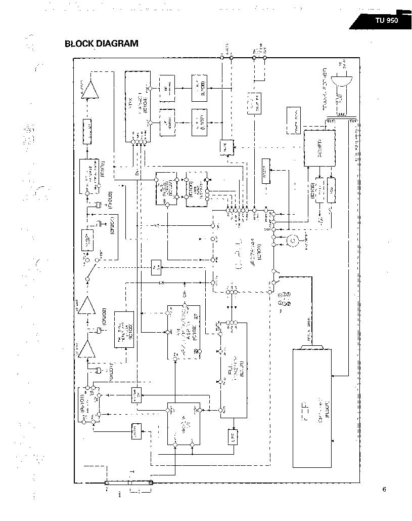 HARMAN KARDON TU950 SM Service Manual download, schematics