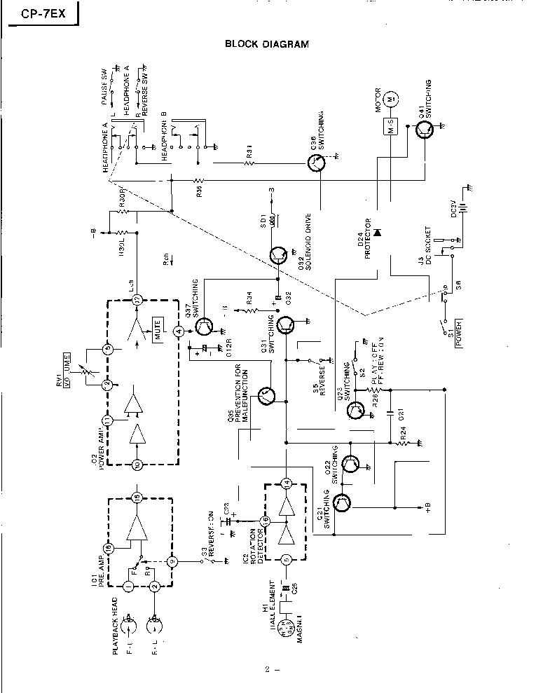 HITACHI CP-7EX Service Manual download, schematics, eeprom