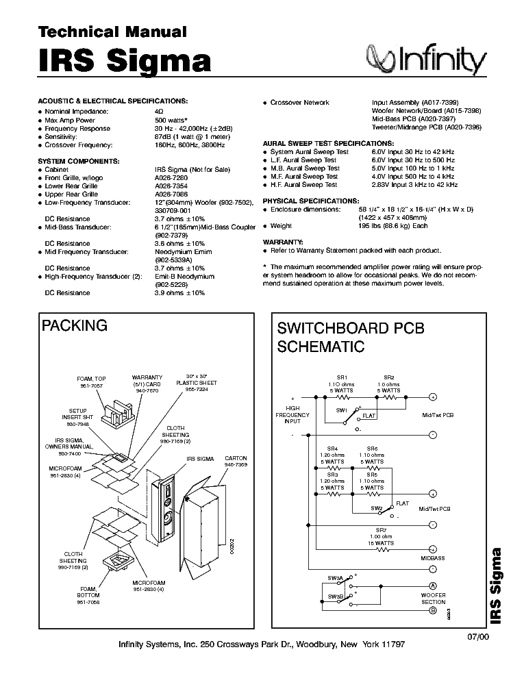 Sigma Cr Manual Pdf. Designed Hardware Sem Tabela