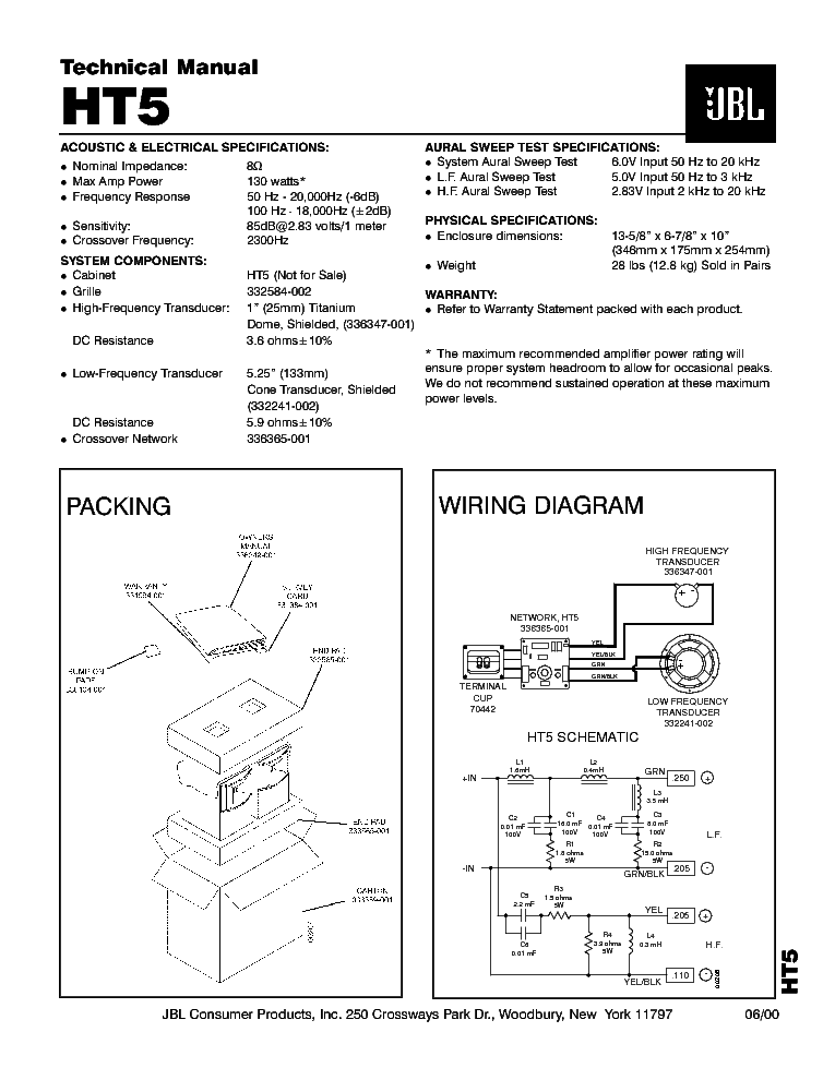 JBL HT5 SM Service Manual download, schematics, eeprom