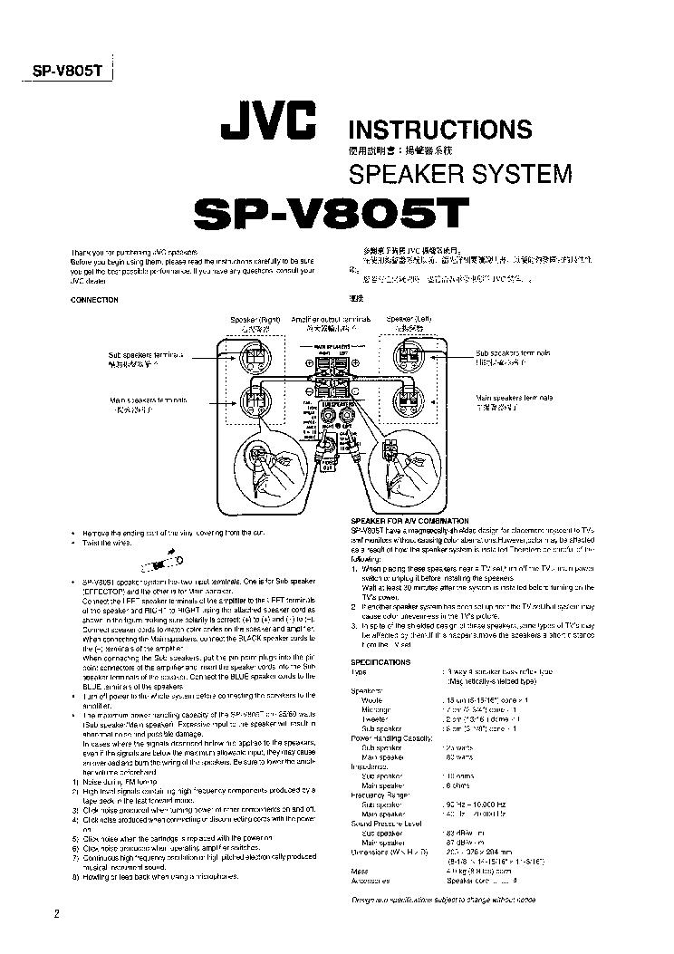 JVC 20579 SP-V805T Service Manual download, schematics