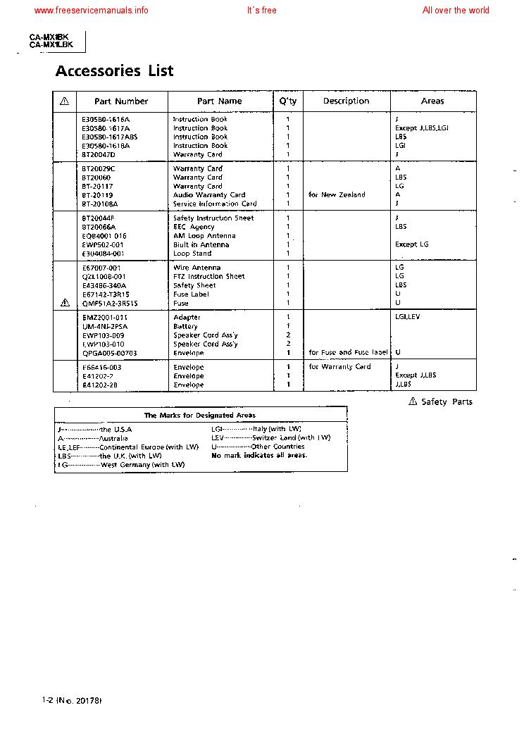 JVC CA-MX1BK CA-MX1LBK SM Service Manual download