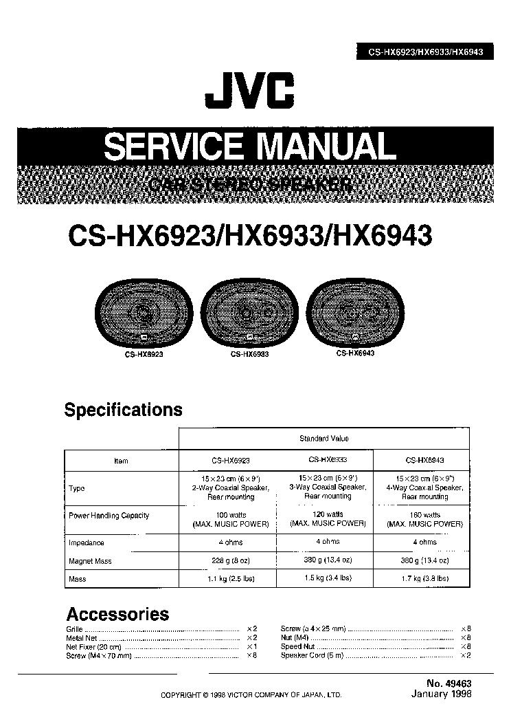 JVC RV NB90B Service Manual download, schematics, eeprom