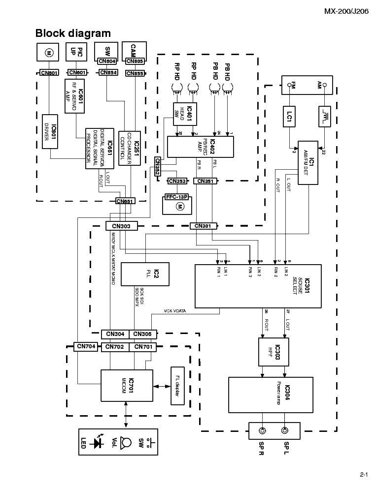 JVC AX-440BK SM Service Manual free download, schematics