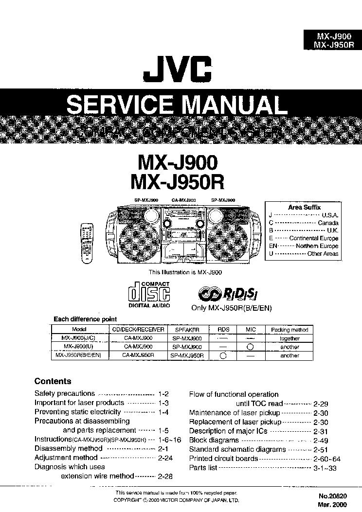 JVC MX-J900 Service Manual download, schematics, eeprom