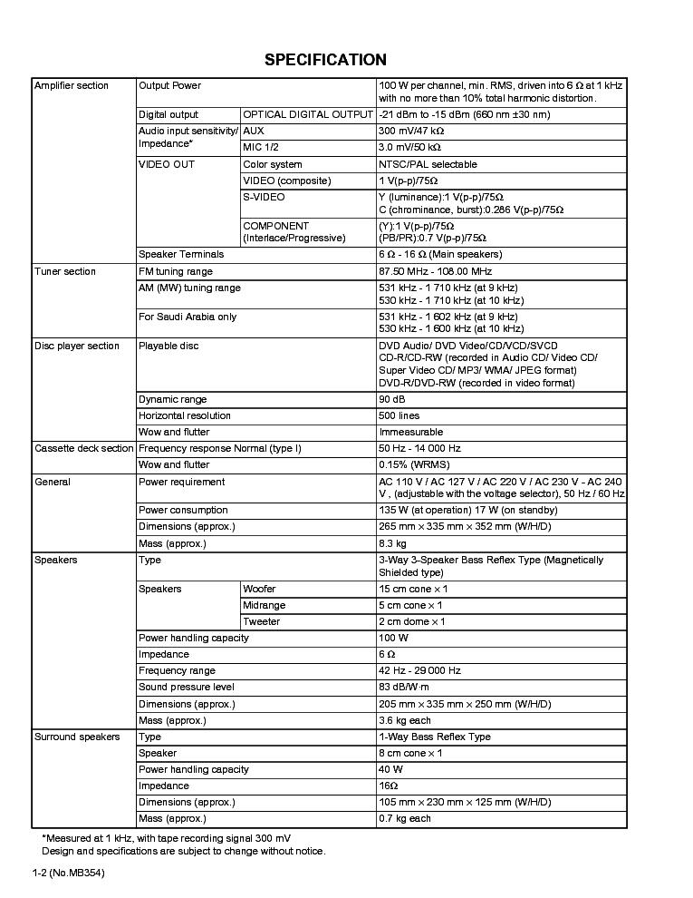 JVC MX-JE5 COMPACT COMPONENT SYSTEM 2005 SM Service Manual