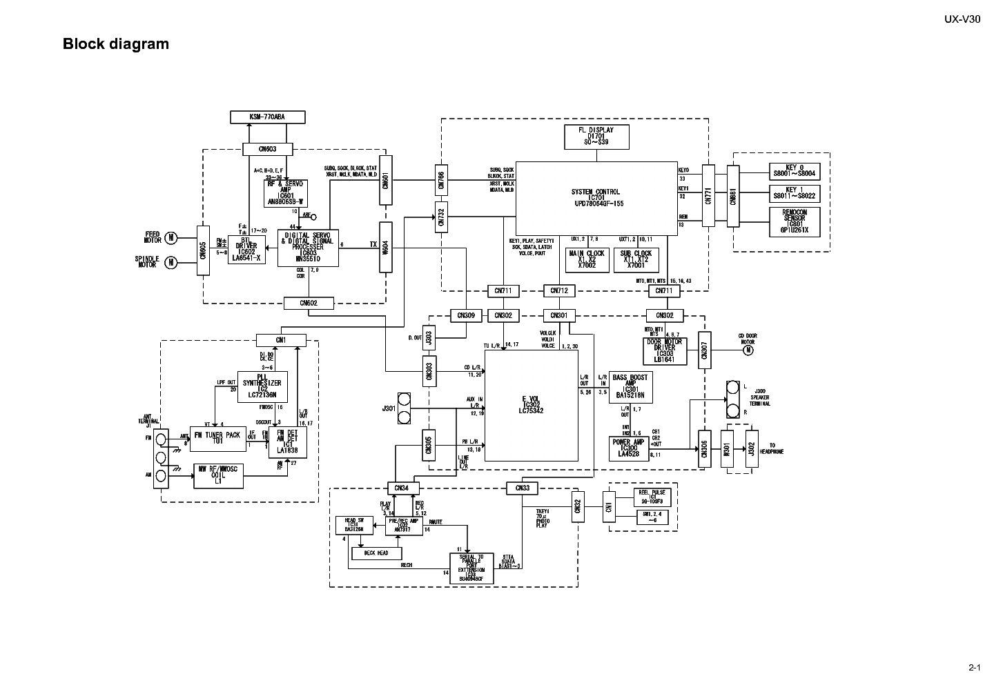 JVC RC-X270BK C J Service Manual download, schematics
