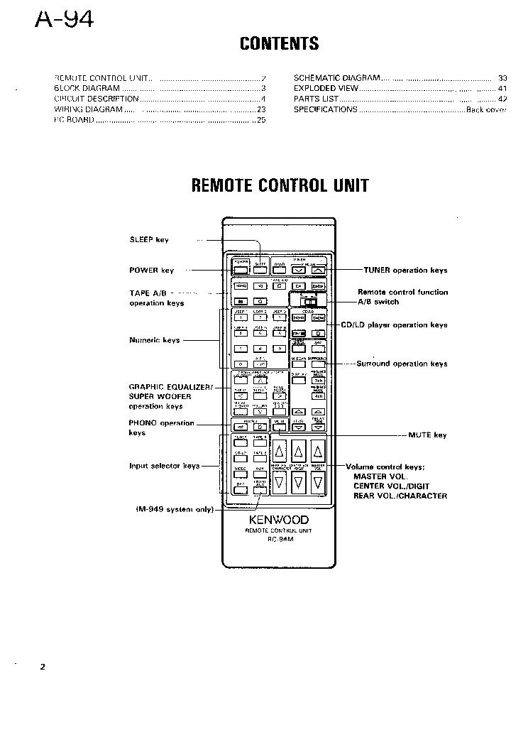 KENWOOD A94 SM Service Manual download, schematics, eeprom