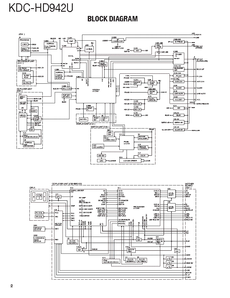 KENWOOD KDC-HD942U Service Manual download, schematics