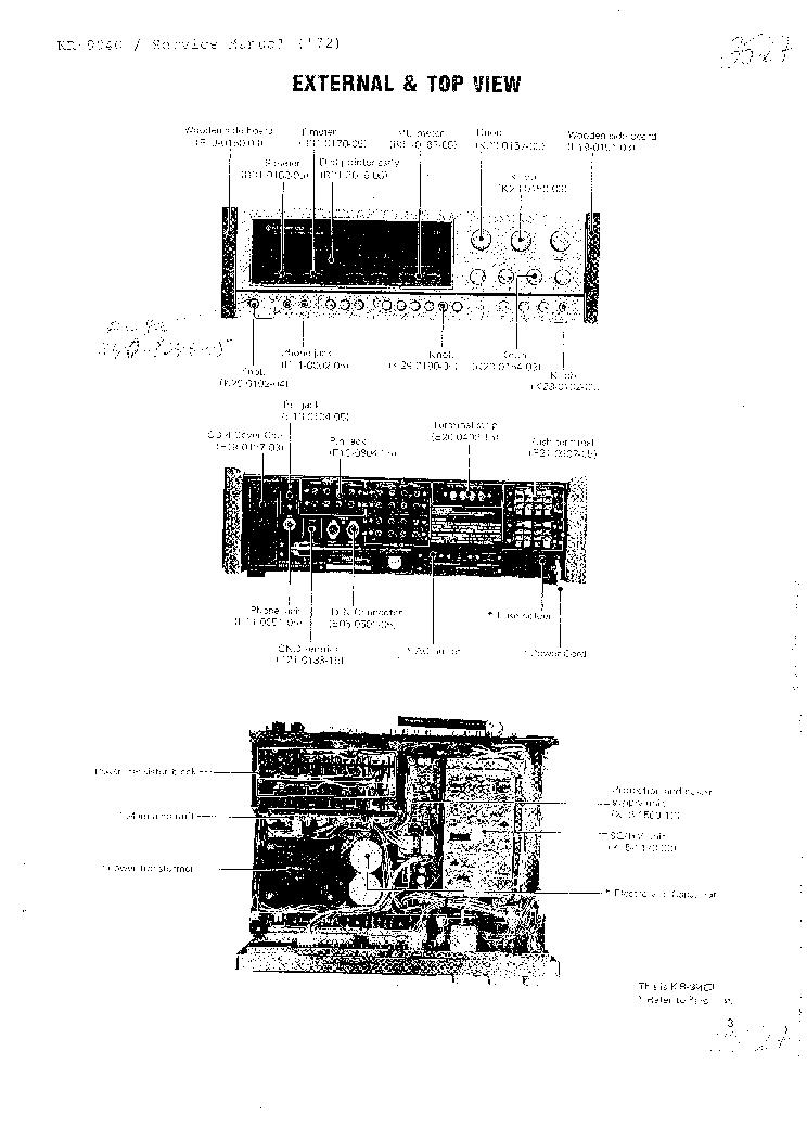 KENWOOD KRF-V6060 V7060 V8060 V9060 VR-6050 6060 6070 SM