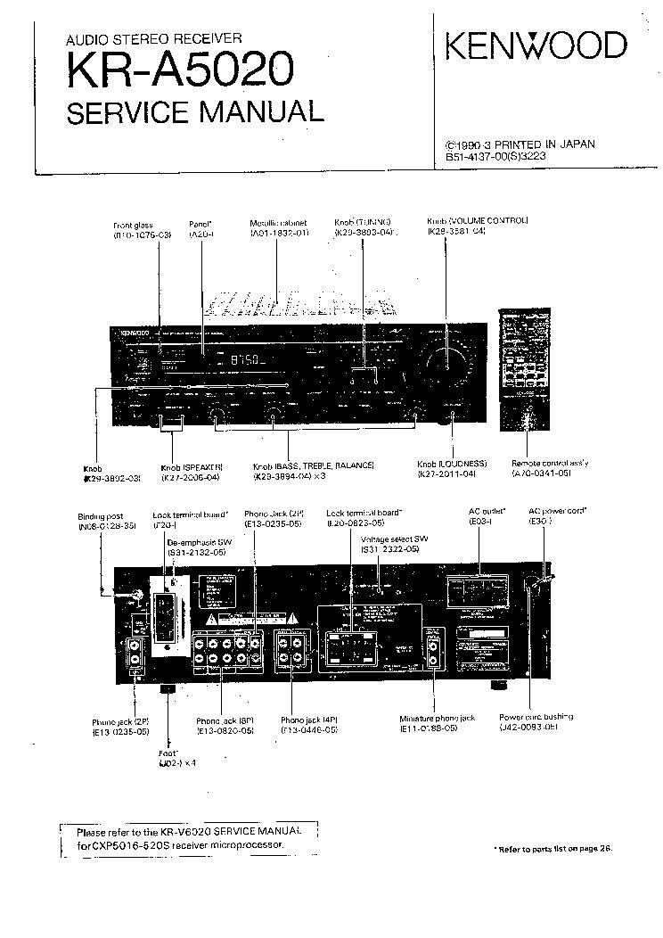 KENWOOD KR-A5020 SM Service Manual download, schematics