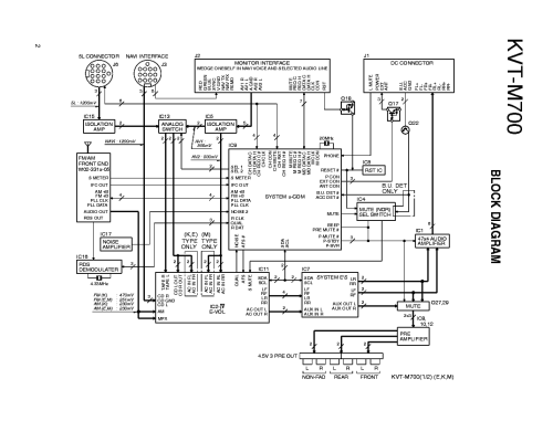 small resolution of kenwood kvt m700 service manual download schematics eeprom repairkenwood kvt m700 service manual