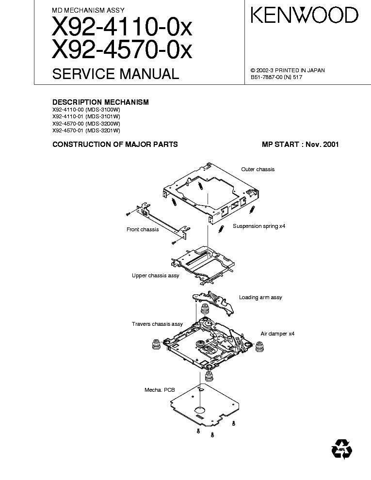 KENWOOD KW-55U SCH Service Manual download, schematics