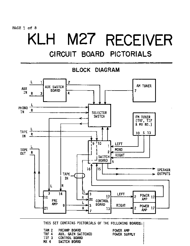 KLH 5 SPEAKER SYSTEM SCH Service Manual download