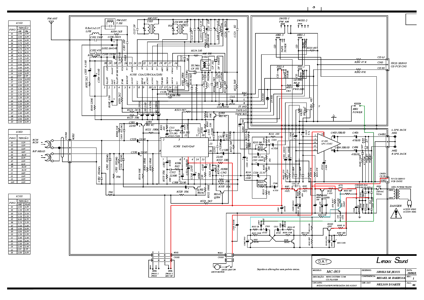 LENOXX HT313A SCH Service Manual download, schematics