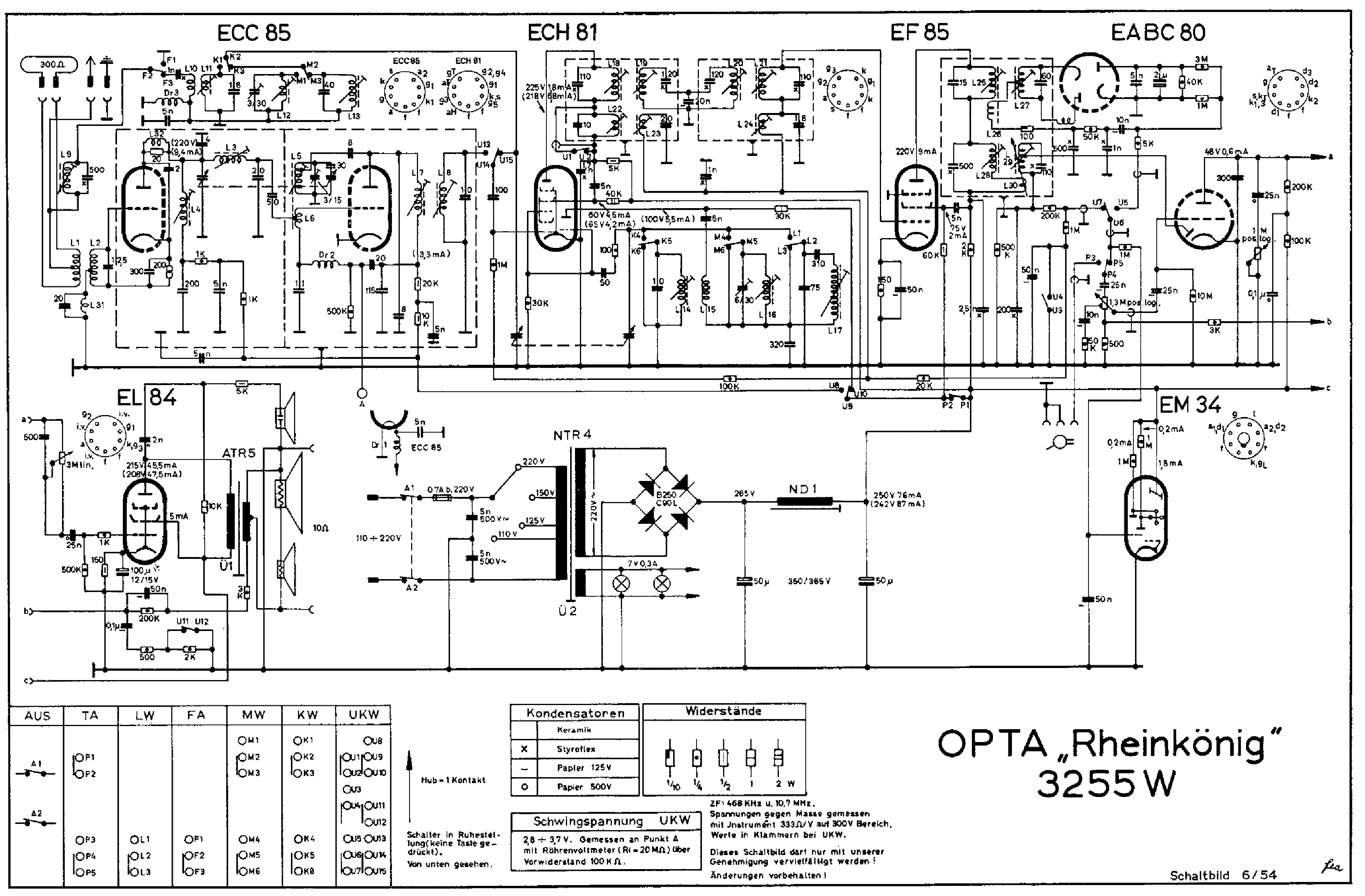 Loewe Opta W Service Manual Download Schematics