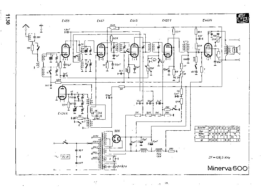 MINERVA LARGO-W Service Manual free download, schematics