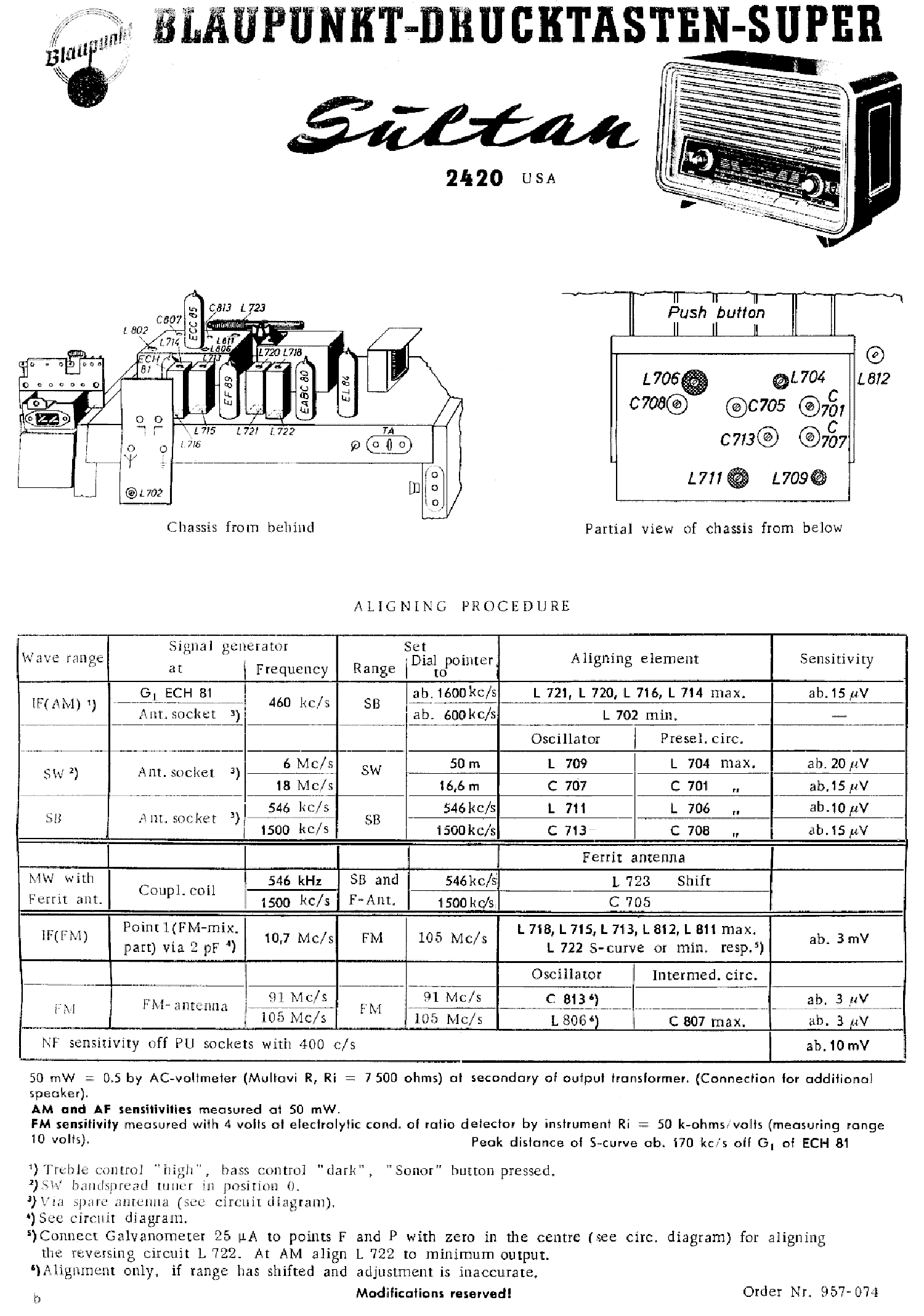 BLAUPUNKT SULTAN 2420 USA RADIO SM Service Manual download