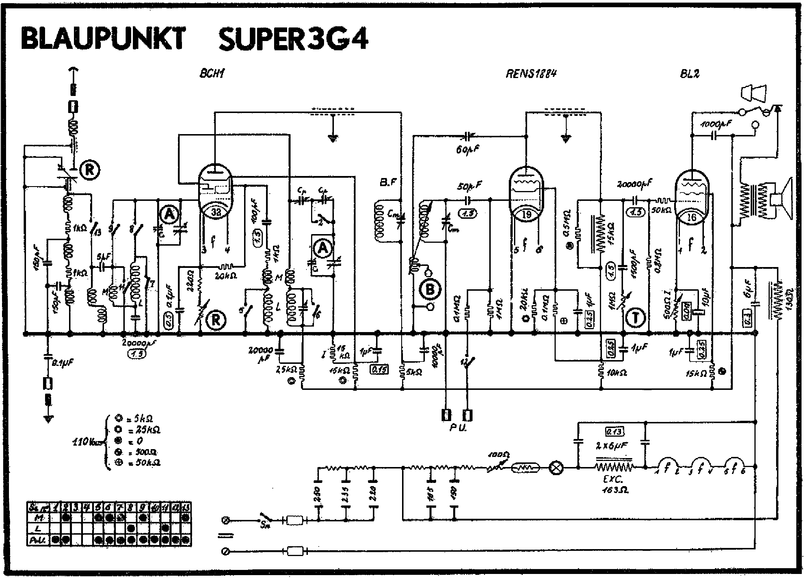 BLAUPUNKT 4GW65 RECEIVER SCH Service Manual download