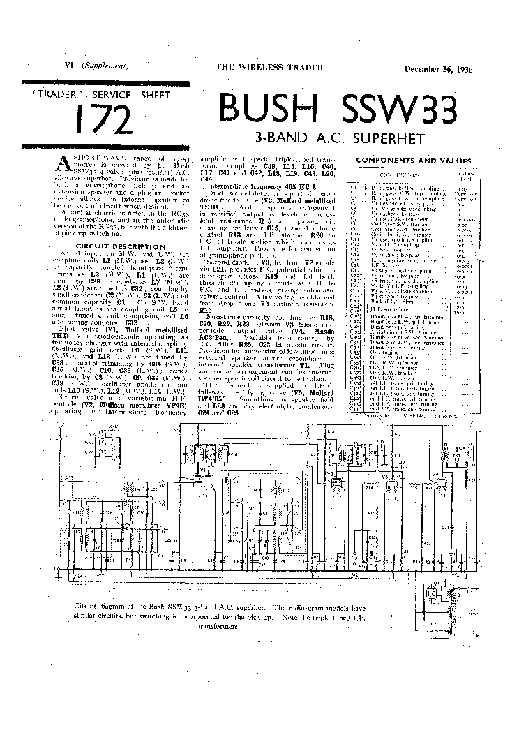 BUSH DAC90 Service Manual download, schematics, eeprom