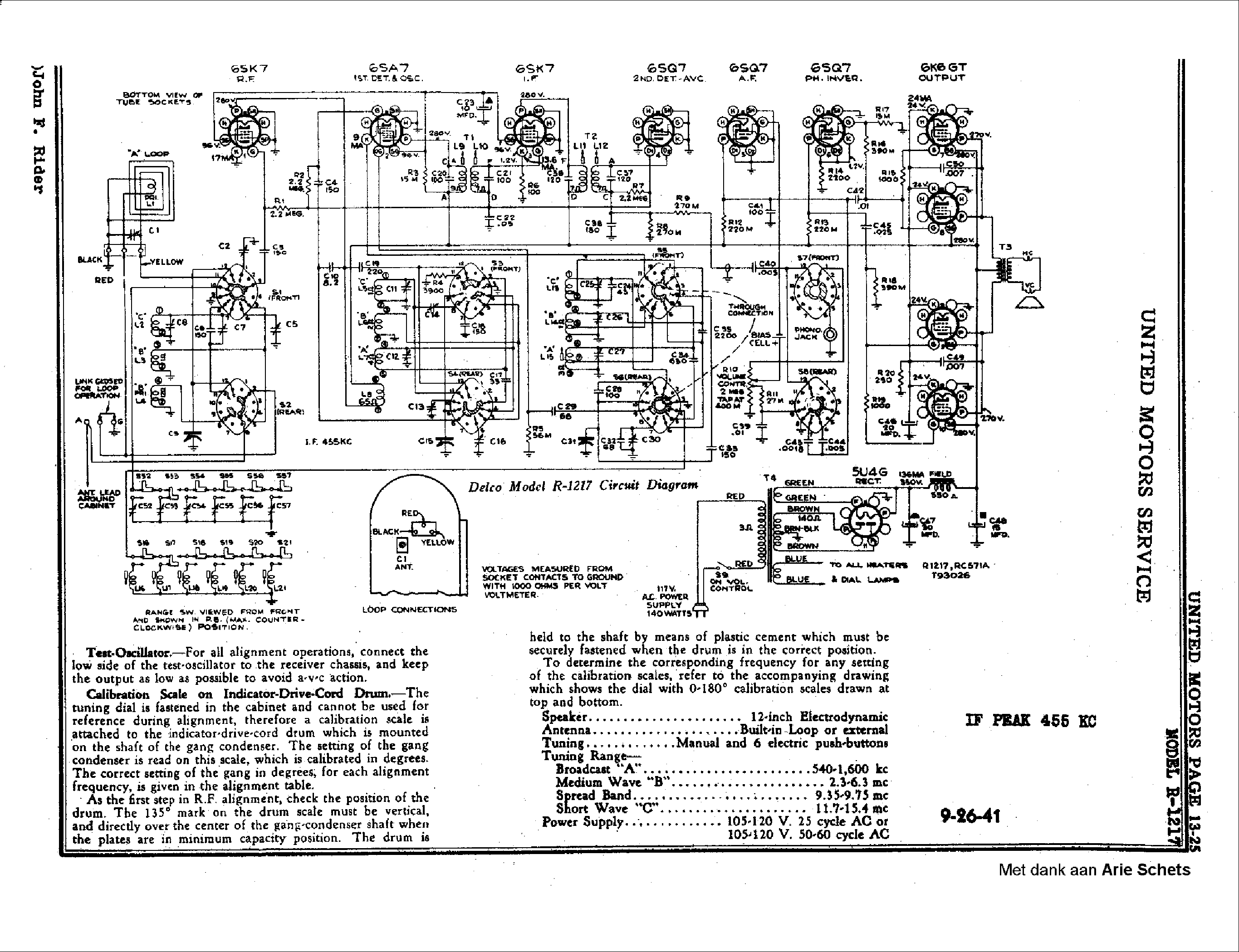 DELCO CDR500 MANUAL PDF