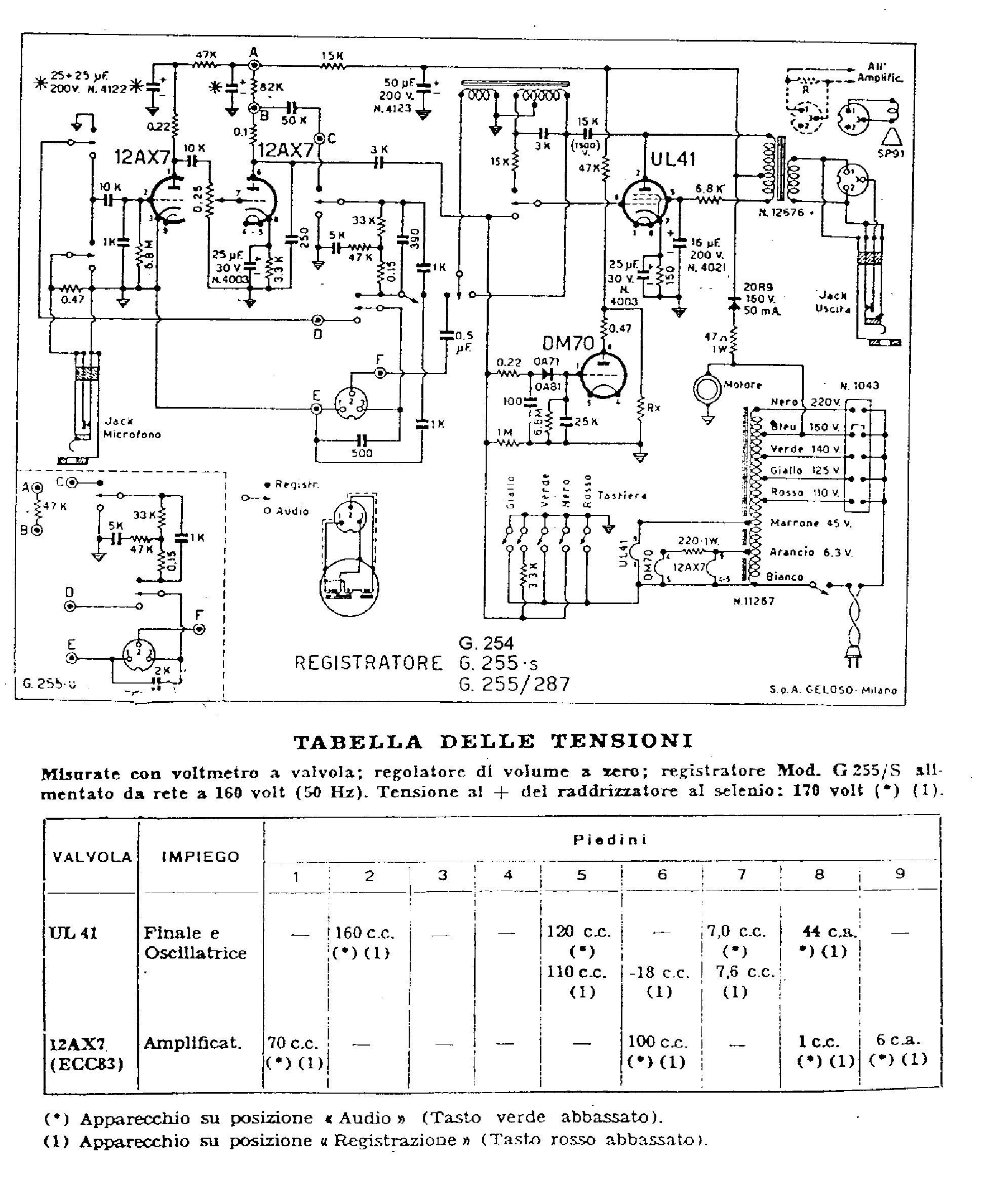 GELOSO G255 Service Manual download, schematics, eeprom
