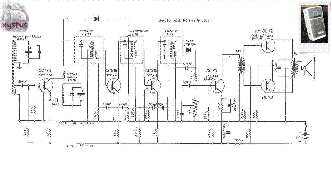 GELOSO POLARIS G3303 Service Manual download, schematics