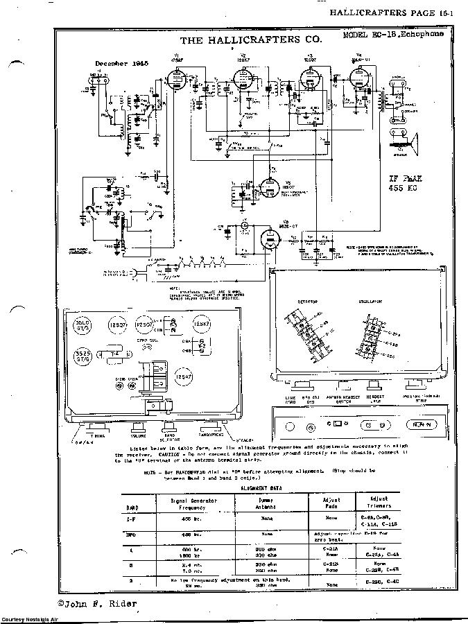 HALLICRAFTERS, INC. EC-1B ECHOPHONE SCH Service Manual