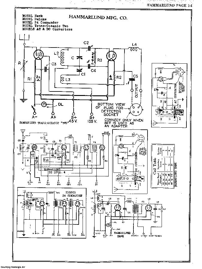 HAMMARLUND MFG. CO. DELUXE AC-DC-CONVERTER Z4-COMMANDER