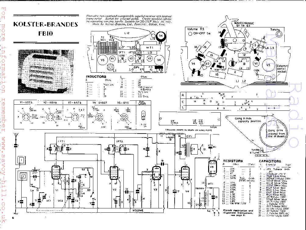 KOLSTER-BRANDES FB10 Service Manual download, schematics